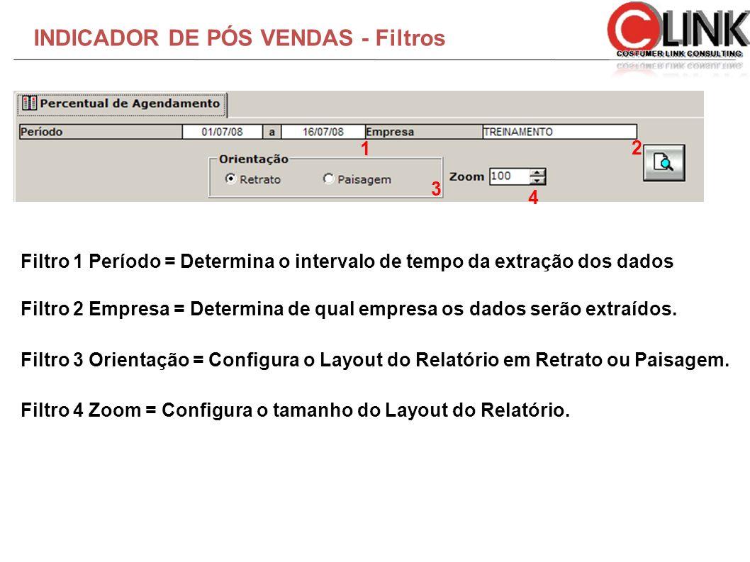 INDICADOR DE PÓS VENDAS - Filtros