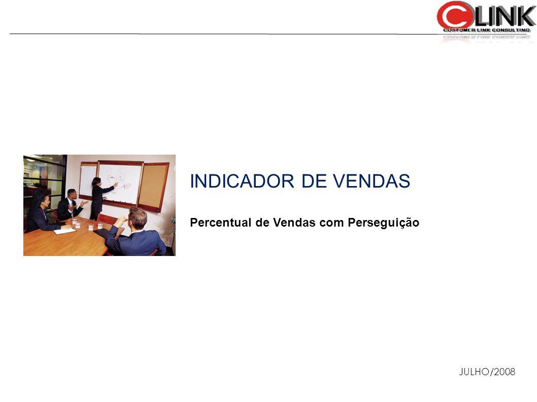 INDICADOR DE VENDAS Percentual de Vendas com Perseguição JULHO/2008 2