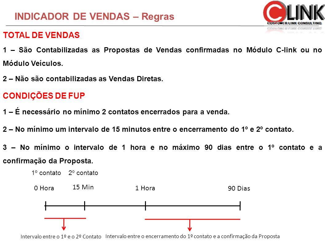 INDICADOR DE VENDAS – Regras