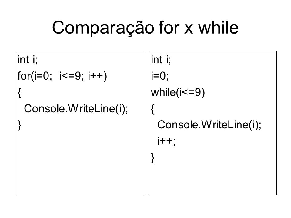 Comparação for x while int i; for(i=0; i<=9; i++) {