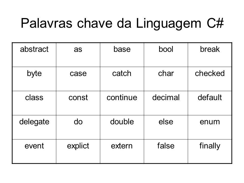 Palavras chave da Linguagem C#