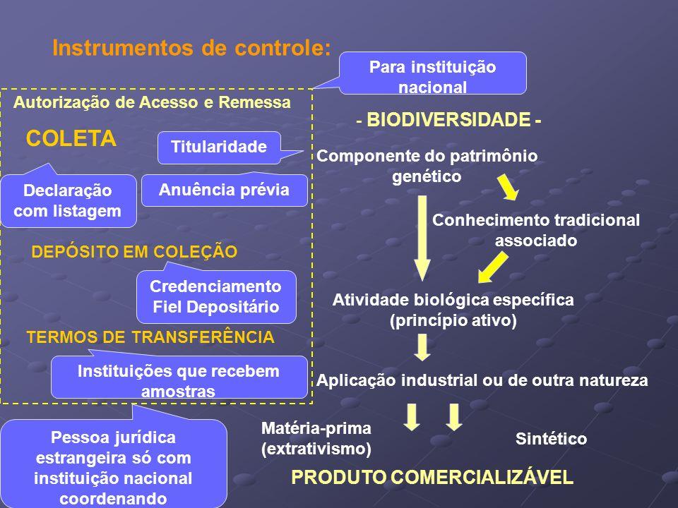 Instrumentos de controle: