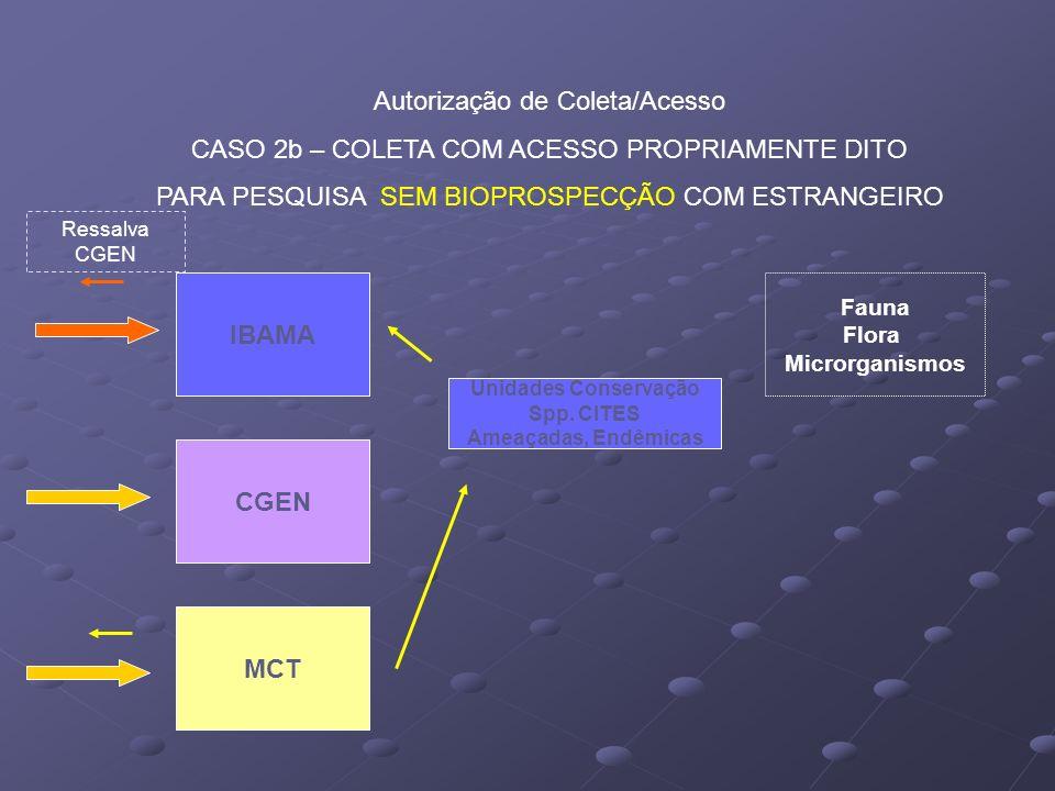 Autorização de Coleta/Acesso
