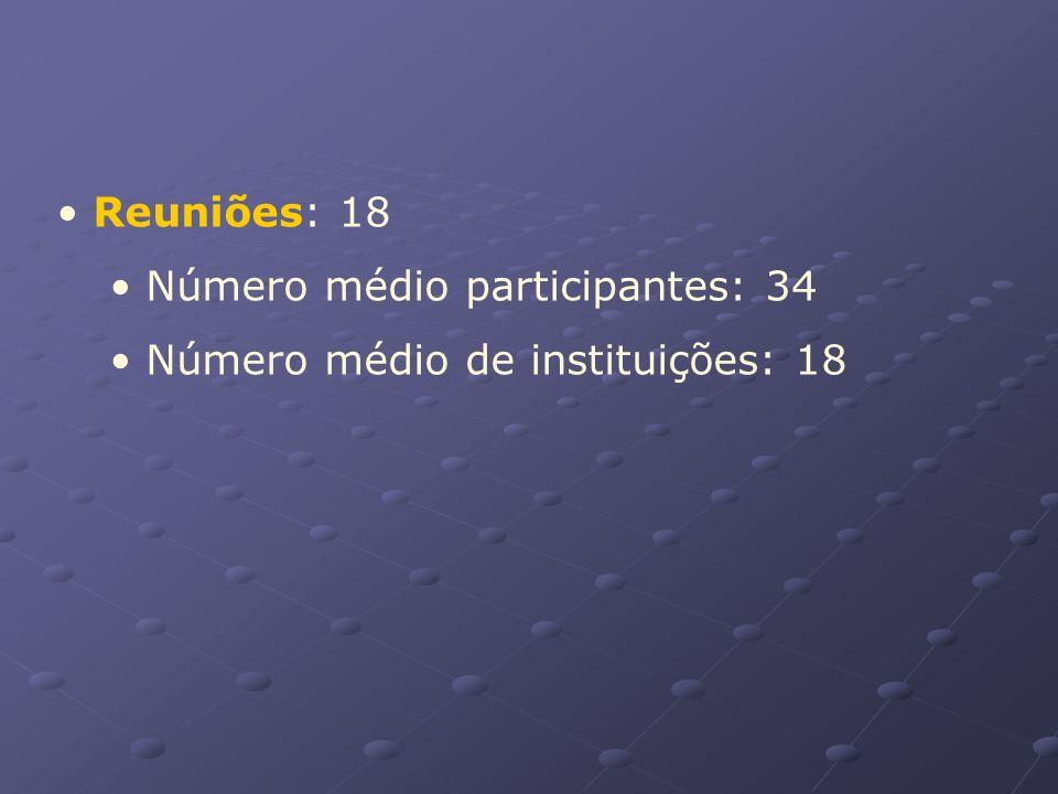Reuniões: 18 Número médio participantes: 34 Número médio de instituições: 18