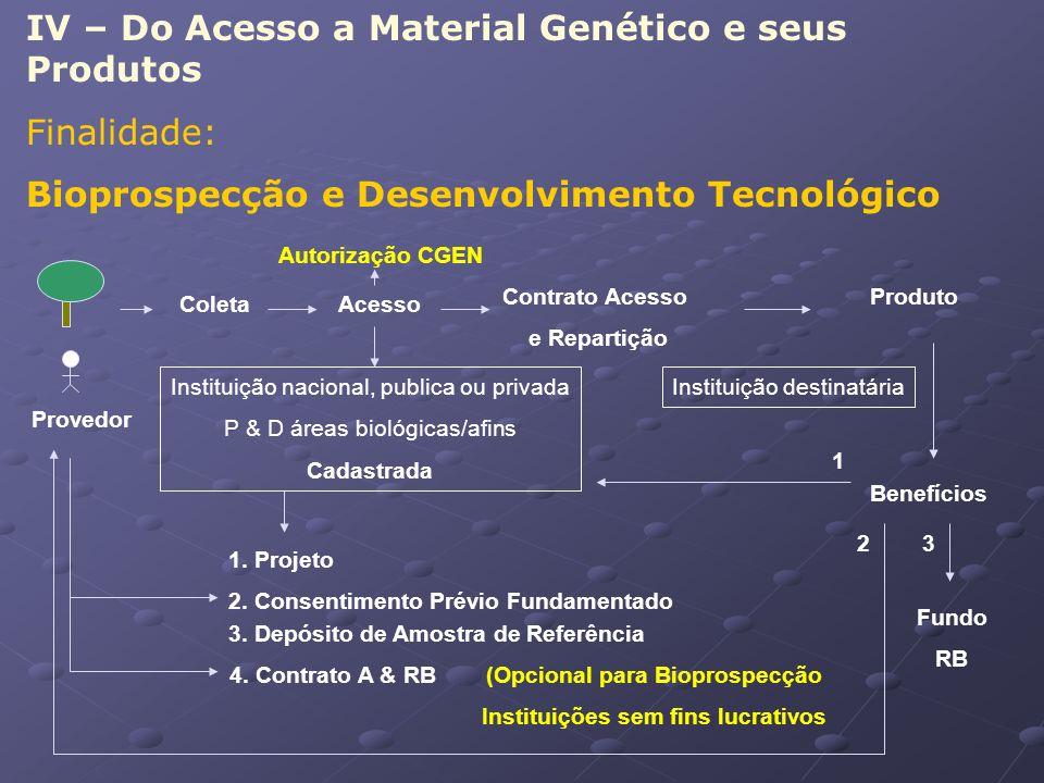 IV – Do Acesso a Material Genético e seus Produtos Finalidade: