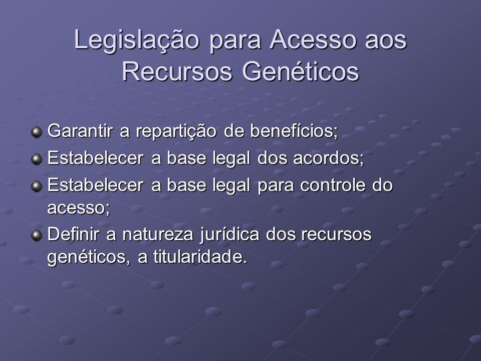 Legislação para Acesso aos Recursos Genéticos