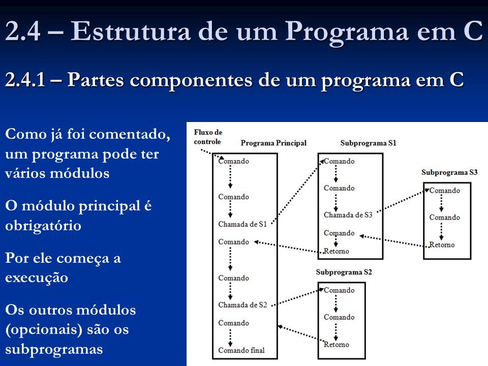 2.4 – Estrutura de um Programa em C