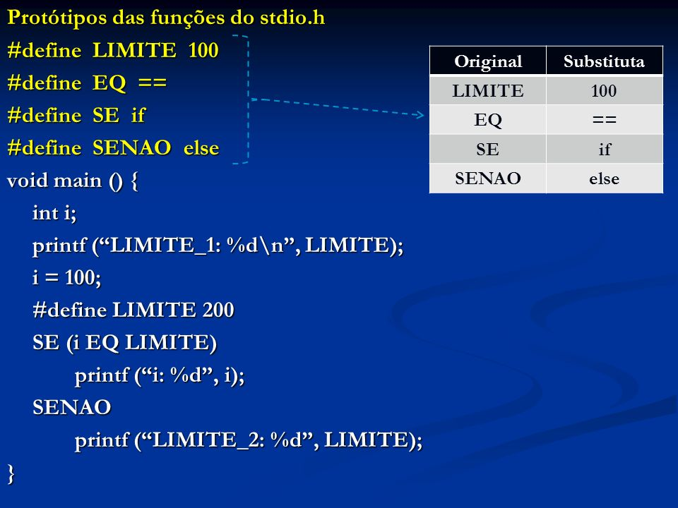 Protótipos das funções do stdio.h #define LIMITE 100 #define EQ ==