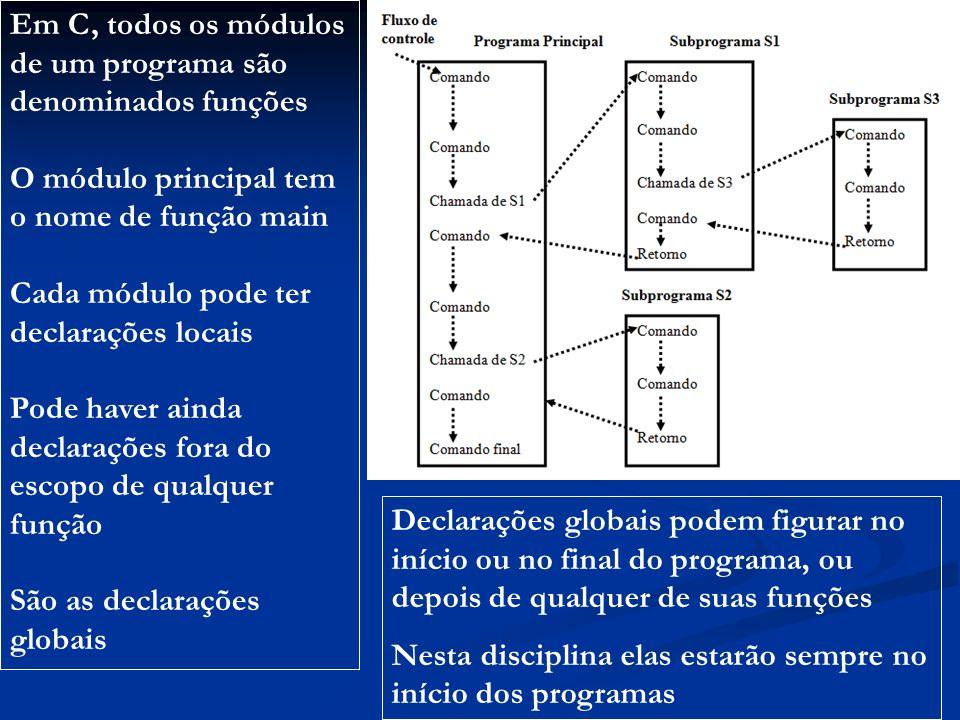 Em C, todos os módulos de um programa são denominados funções