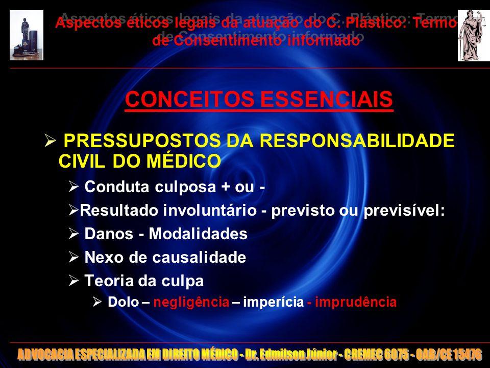 CONCEITOS ESSENCIAIS PRESSUPOSTOS DA RESPONSABILIDADE CIVIL DO MÉDICO