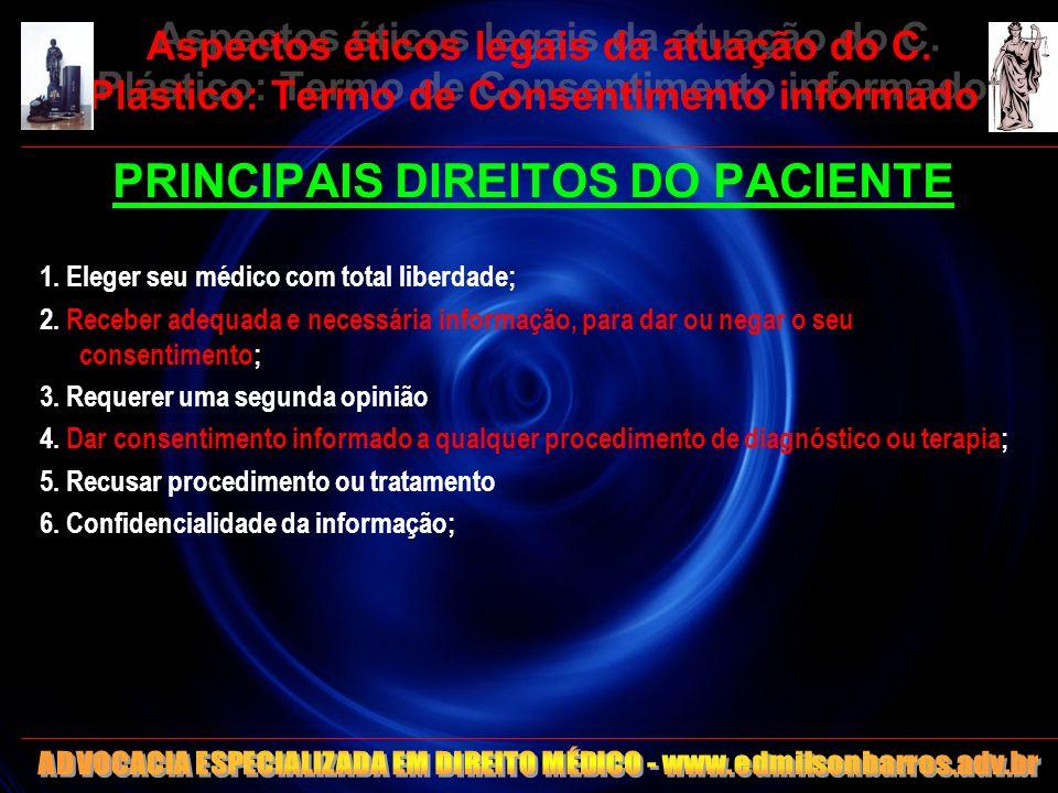 PRINCIPAIS DIREITOS DO PACIENTE