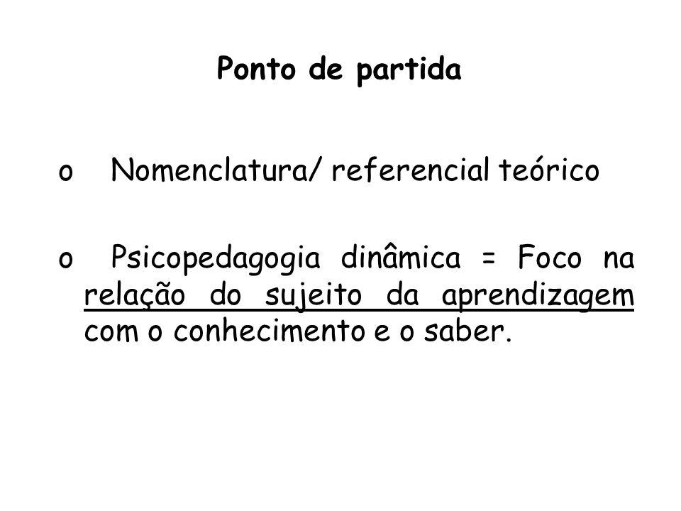 Ponto de partida Nomenclatura/ referencial teórico.