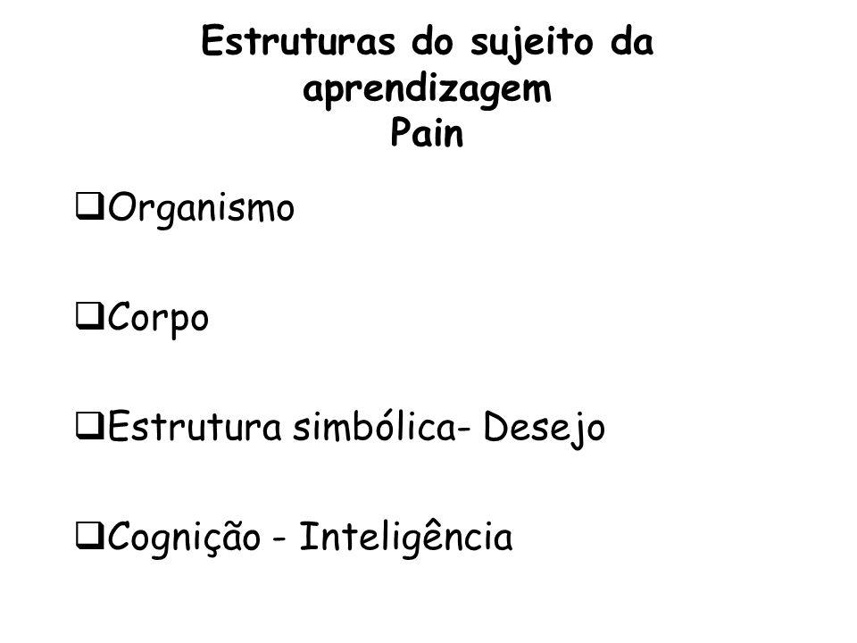 Estruturas do sujeito da aprendizagem Pain