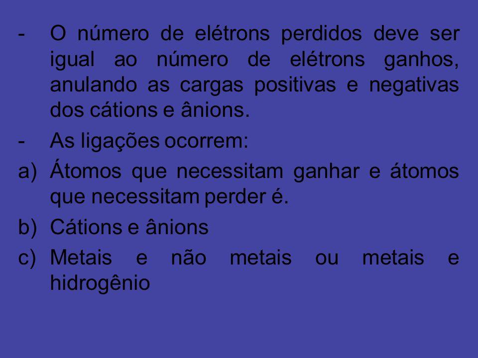 O número de elétrons perdidos deve ser igual ao número de elétrons ganhos, anulando as cargas positivas e negativas dos cátions e ânions.