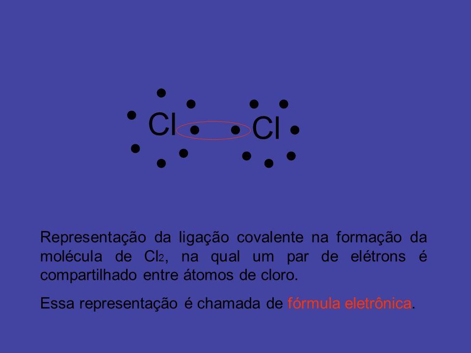 ● ● ● ● ● Cl. Cl. ● ● ● ● ● ● ● ● ●