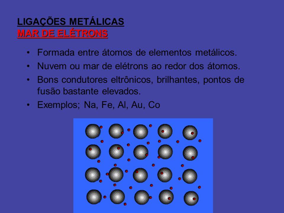 LIGAÇÕES METÁLICASMAR DE ELÉTRONS. Formada entre átomos de elementos metálicos. Nuvem ou mar de elétrons ao redor dos átomos.