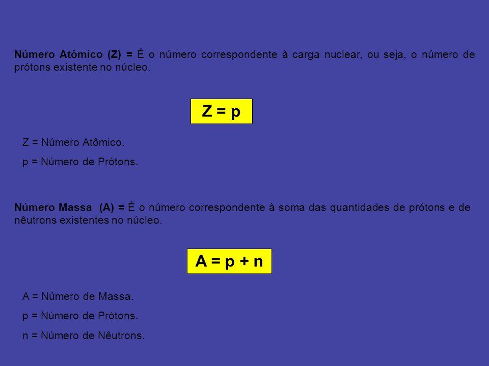Número Atômico (Z) = É o número correspondente à carga nuclear, ou seja, o número de prótons existente no núcleo.