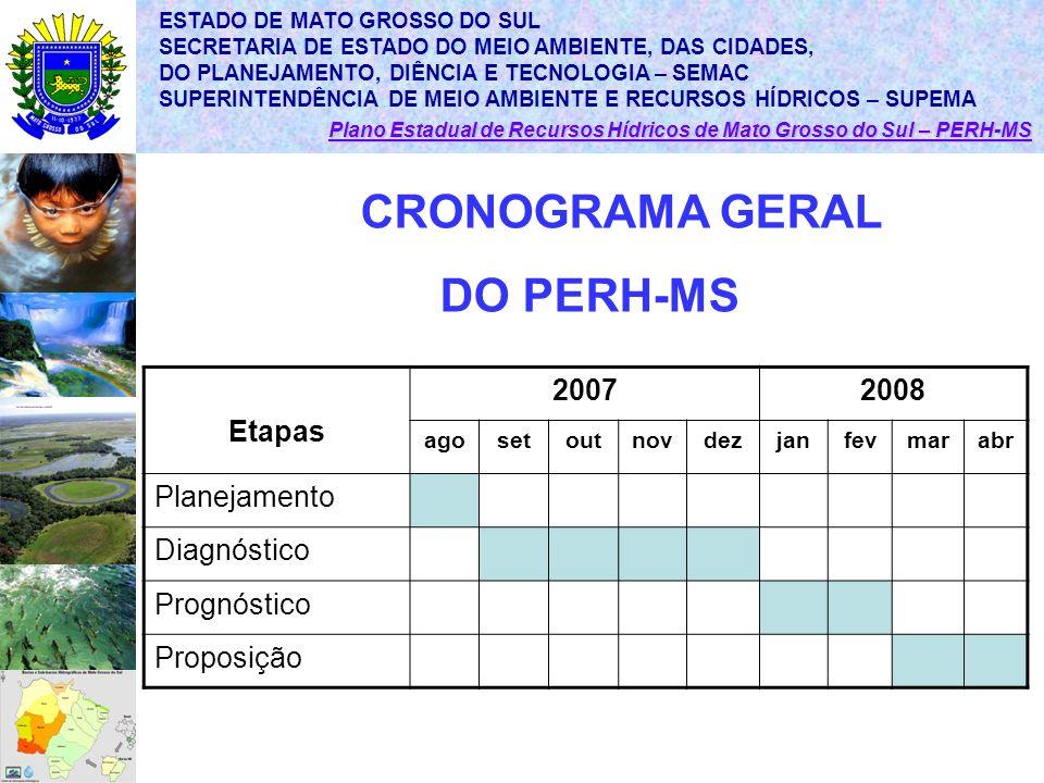 CRONOGRAMA GERAL DO PERH-MS