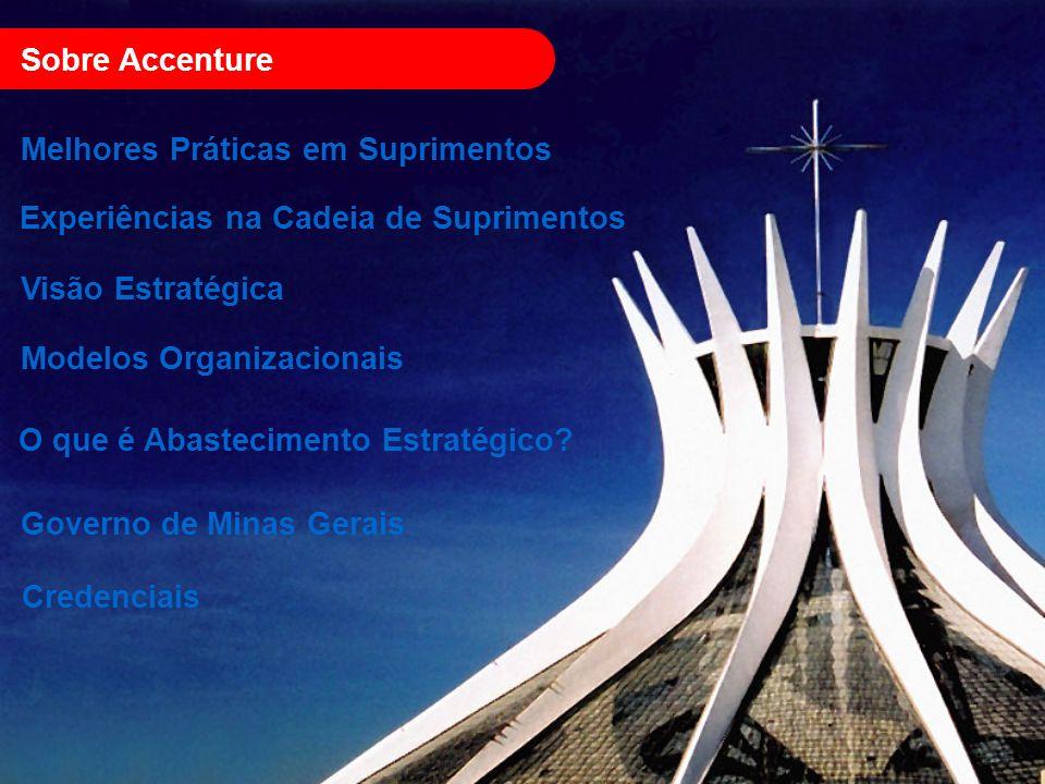 Sobre Accenture Melhores Práticas em Suprimentos. Experiências na Cadeia de Suprimentos. Visão Estratégica.