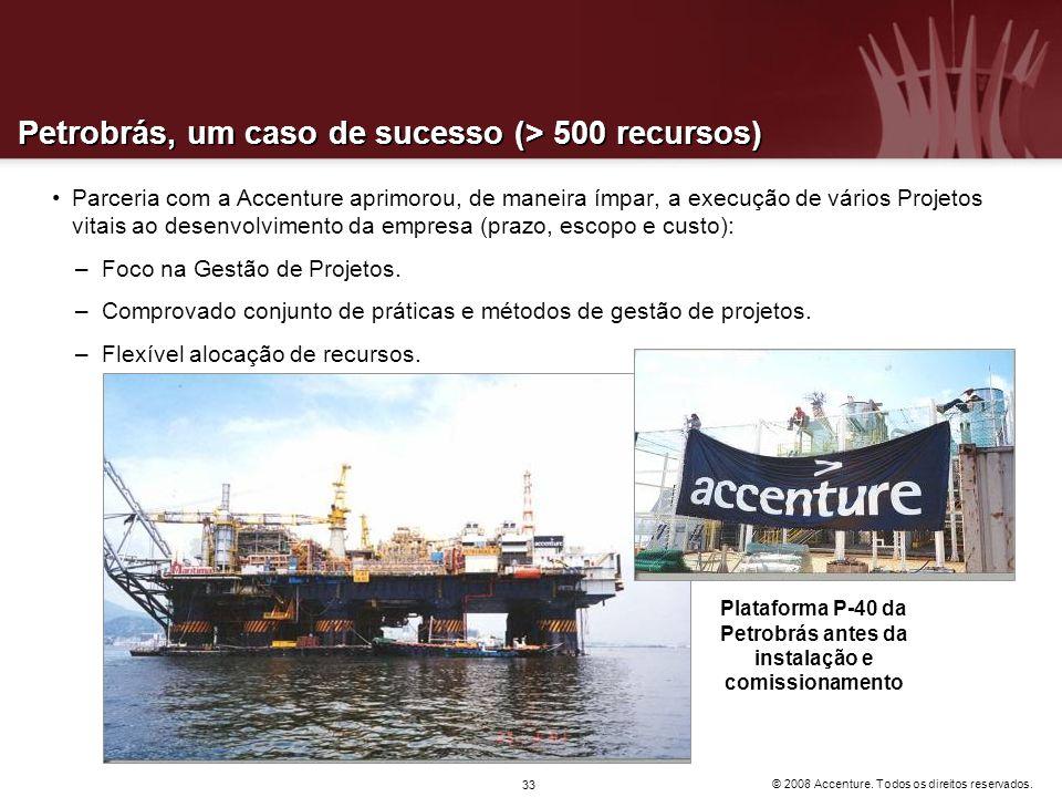 Petrobrás, um caso de sucesso (> 500 recursos)