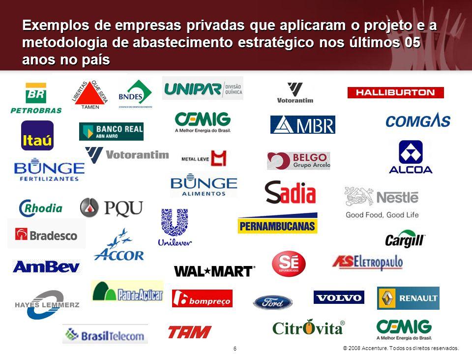 Exemplos de empresas privadas que aplicaram o projeto e a metodologia de abastecimento estratégico nos últimos 05 anos no país