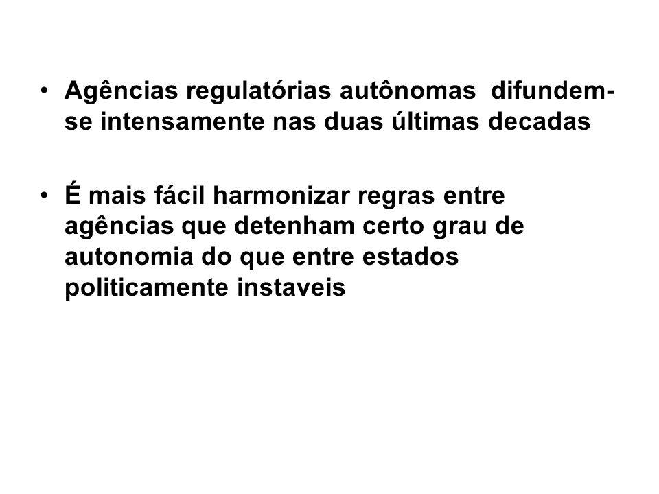 Agências regulatórias autônomas difundem-se intensamente nas duas últimas decadas