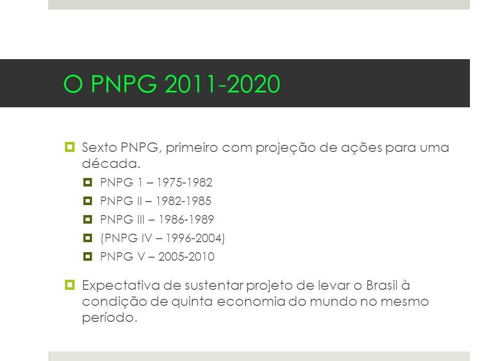 O PNPG 2011-2020 Sexto PNPG, primeiro com projeção de ações para uma década. PNPG 1 – 1975-1982. PNPG II – 1982-1985.
