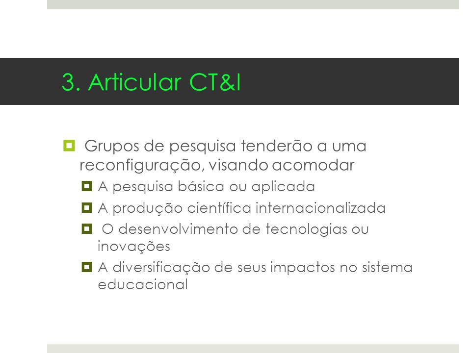 3. Articular CT&I Grupos de pesquisa tenderão a uma reconfiguração, visando acomodar. A pesquisa básica ou aplicada.