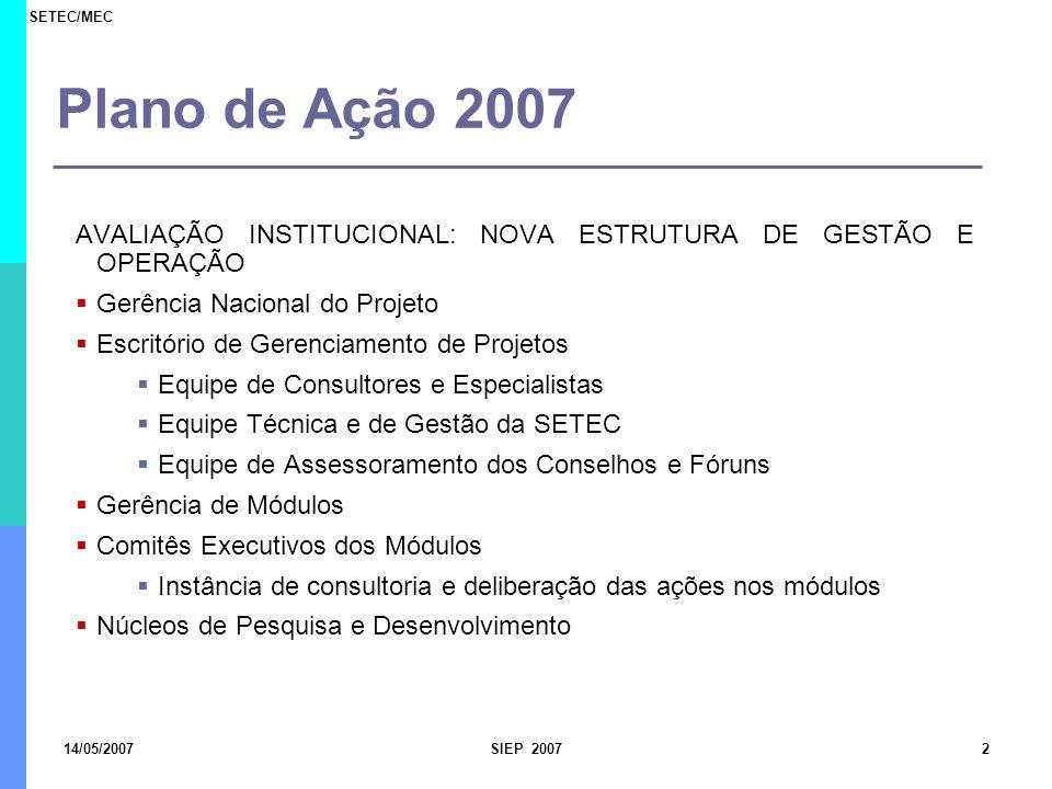 Plano de Ação 2007 AVALIAÇÃO INSTITUCIONAL: NOVA ESTRUTURA DE GESTÃO E OPERAÇÃO. Gerência Nacional do Projeto.