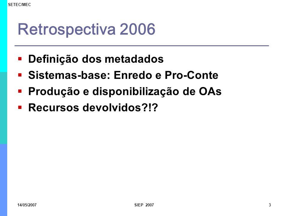 Retrospectiva 2006 Definição dos metadados