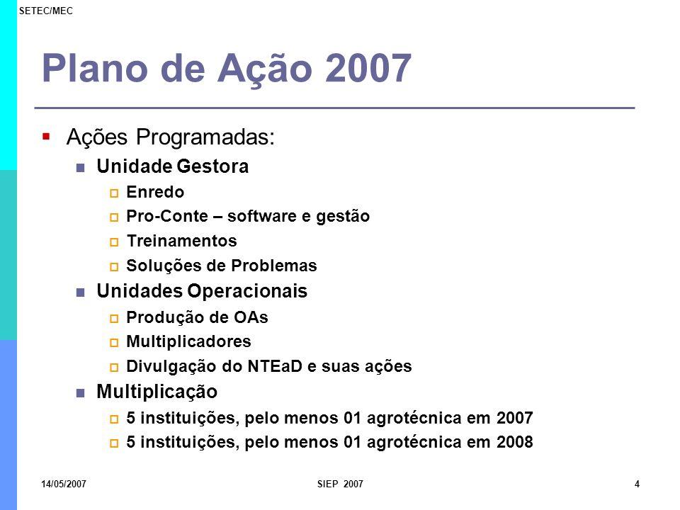 Plano de Ação 2007 Ações Programadas: Unidade Gestora