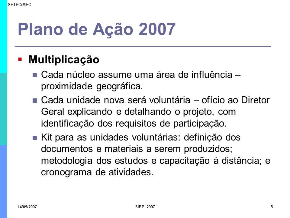 Plano de Ação 2007 Multiplicação