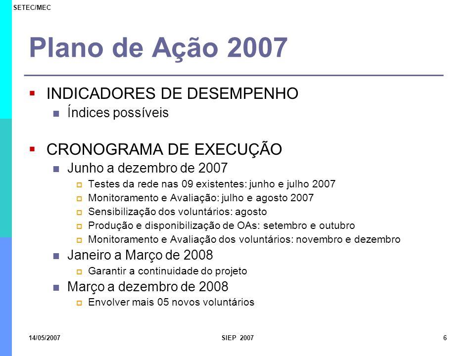 Plano de Ação 2007 INDICADORES DE DESEMPENHO CRONOGRAMA DE EXECUÇÃO