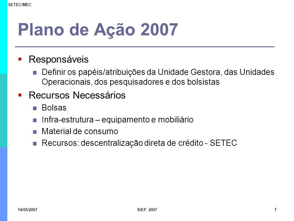 Plano de Ação 2007 Responsáveis Recursos Necessários