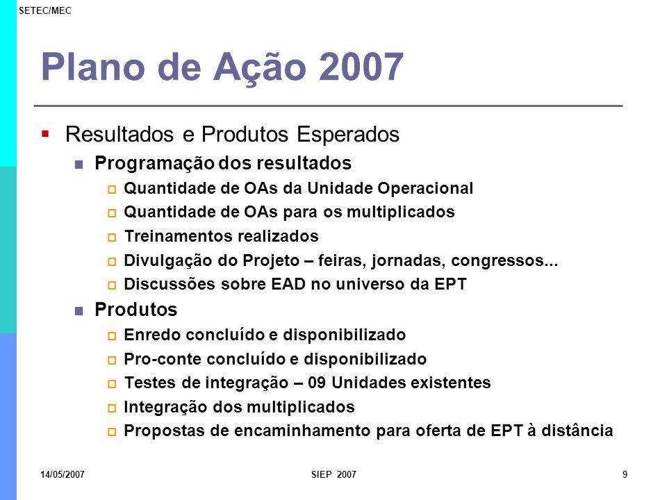 Plano de Ação 2007 Resultados e Produtos Esperados