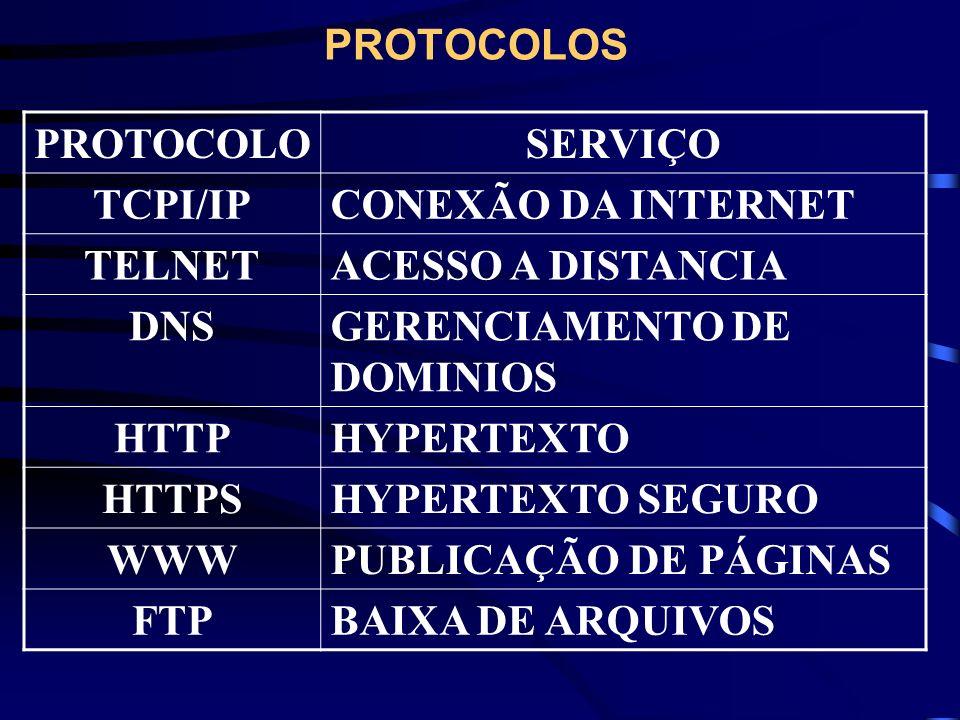 PROTOCOLOSPROTOCOLO. SERVIÇO. TCPI/IP. CONEXÃO DA INTERNET. TELNET. ACESSO A DISTANCIA. DNS. GERENCIAMENTO DE DOMINIOS.