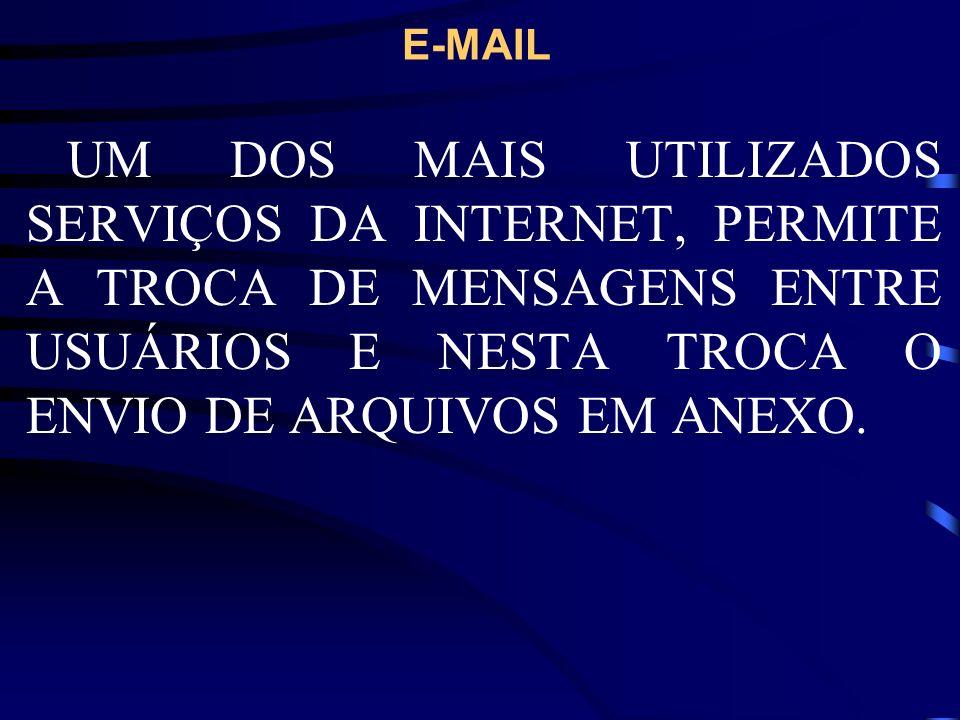 E-MAILUM DOS MAIS UTILIZADOS SERVIÇOS DA INTERNET, PERMITE A TROCA DE MENSAGENS ENTRE USUÁRIOS E NESTA TROCA O ENVIO DE ARQUIVOS EM ANEXO.