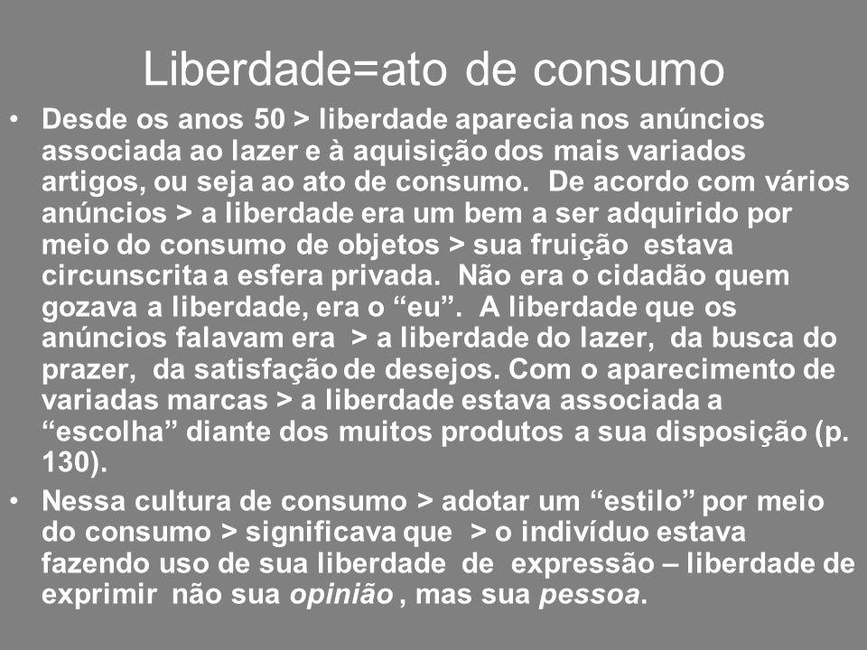 Liberdade=ato de consumo