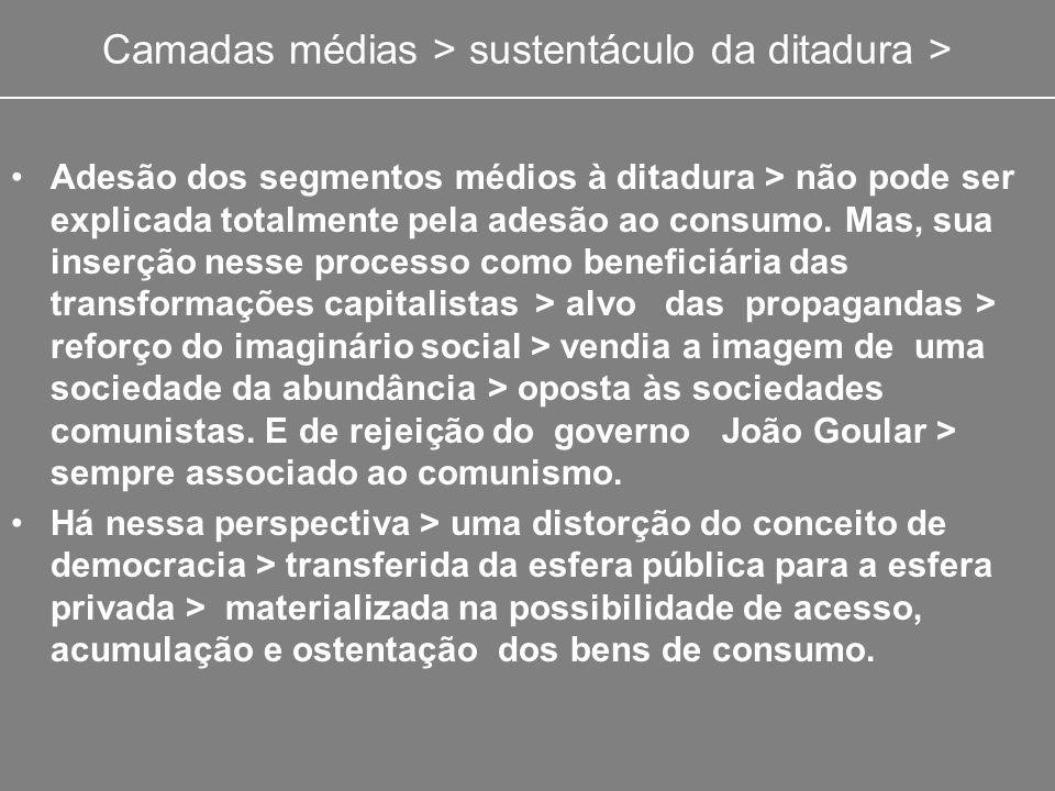 Camadas médias > sustentáculo da ditadura >