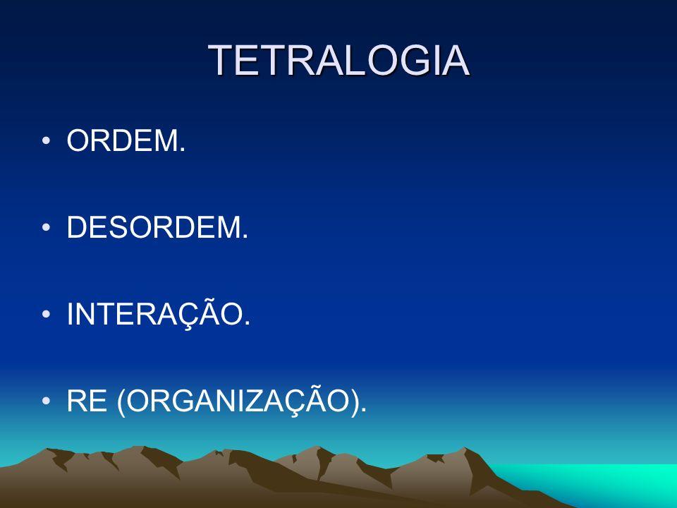 TETRALOGIA ORDEM. DESORDEM. INTERAÇÃO. RE (ORGANIZAÇÃO).