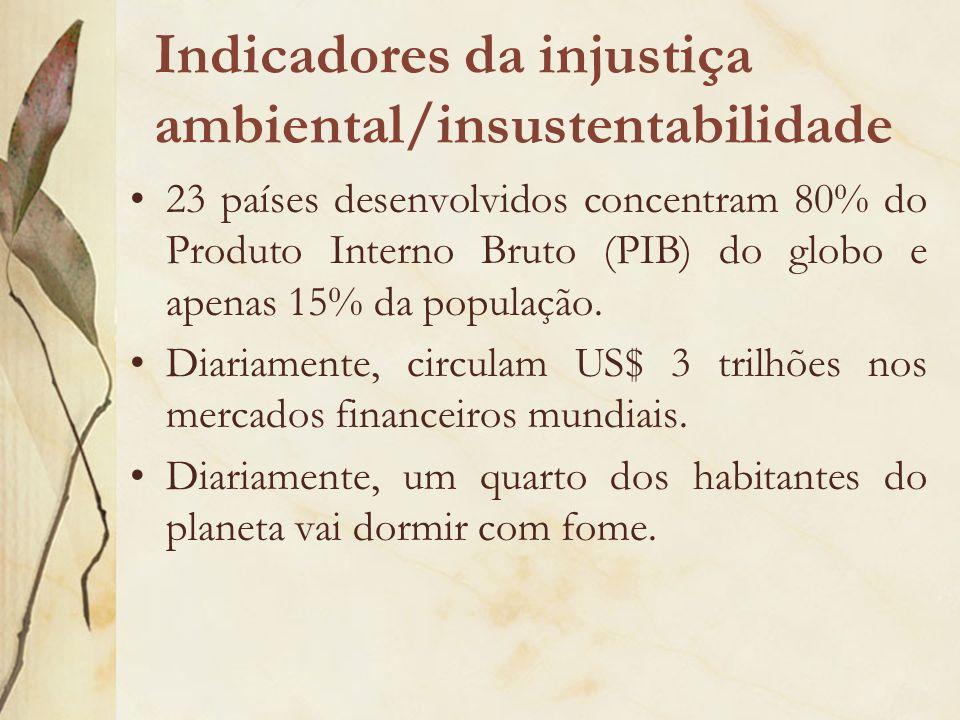 Indicadores da injustiça ambiental/insustentabilidade
