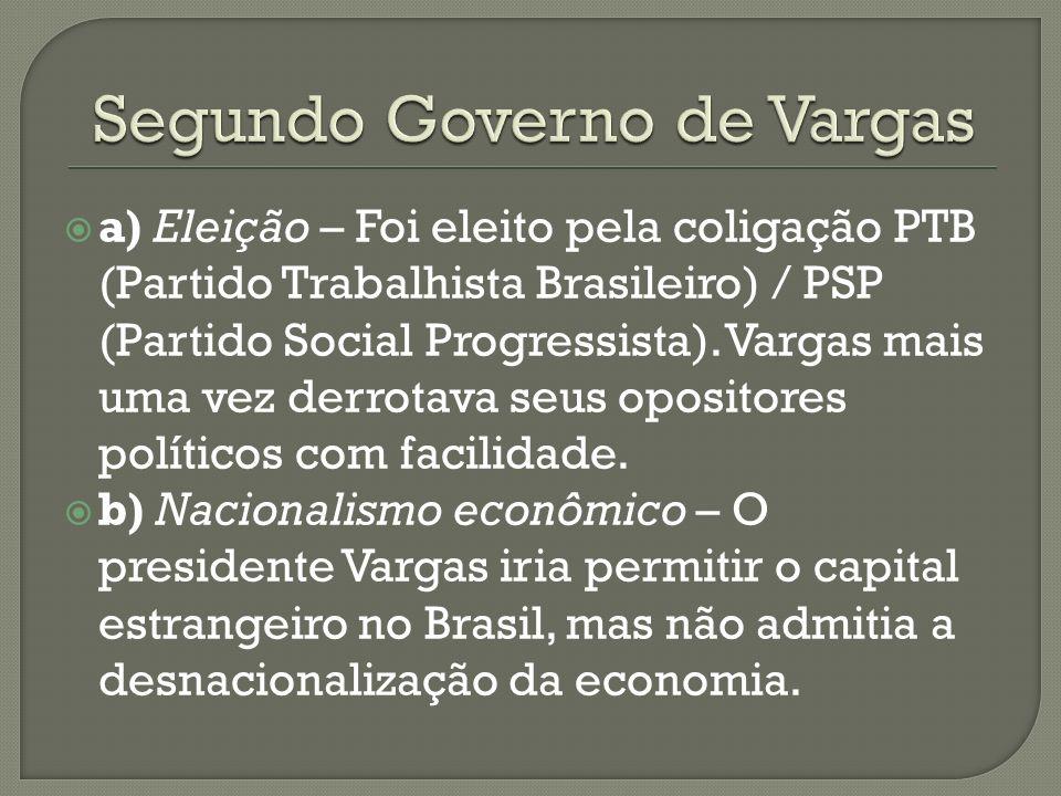 Segundo Governo de Vargas