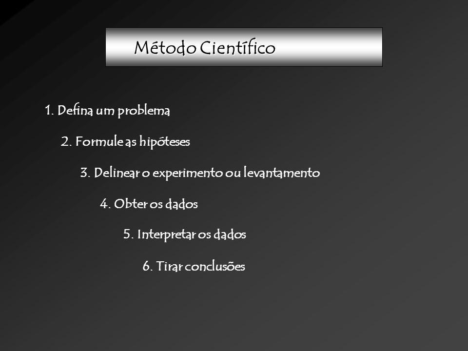 Método Científico 1. Defina um problema 2. Formule as hipóteses