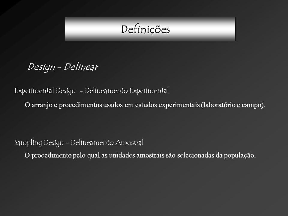 Definições Design - Delinear