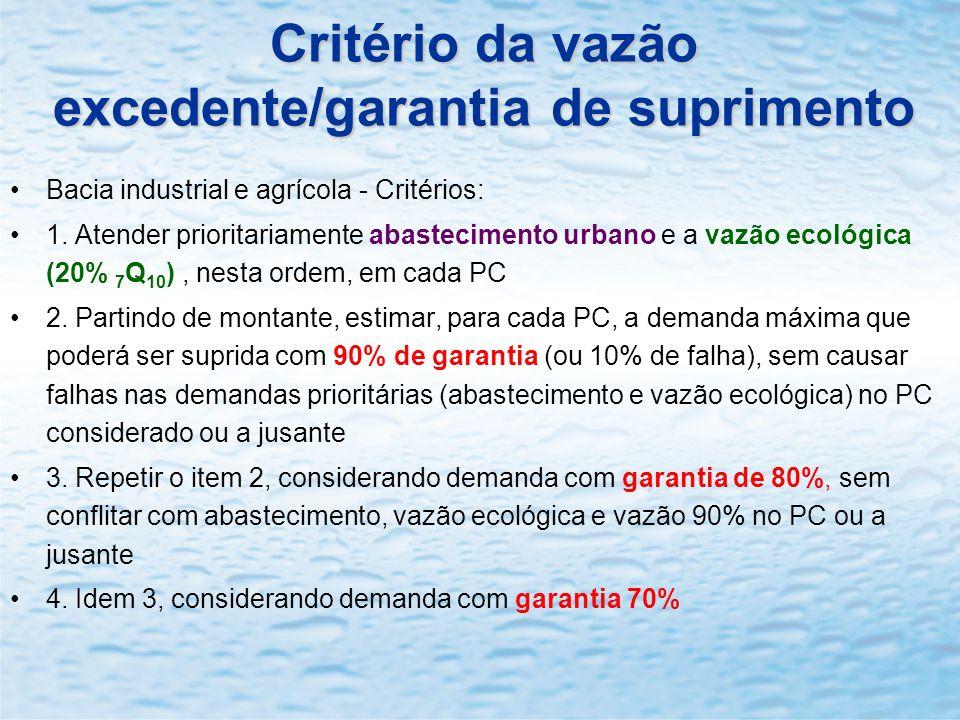 Critério da vazão excedente/garantia de suprimento