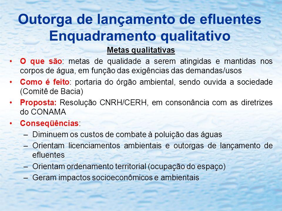 Outorga de lançamento de efluentes Enquadramento qualitativo