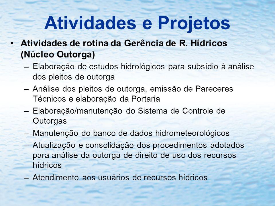 Atividades e Projetos Atividades de rotina da Gerência de R. Hídricos (Núcleo Outorga)