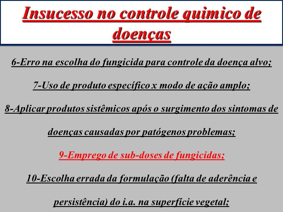 Insucesso no controle quimico de doenças