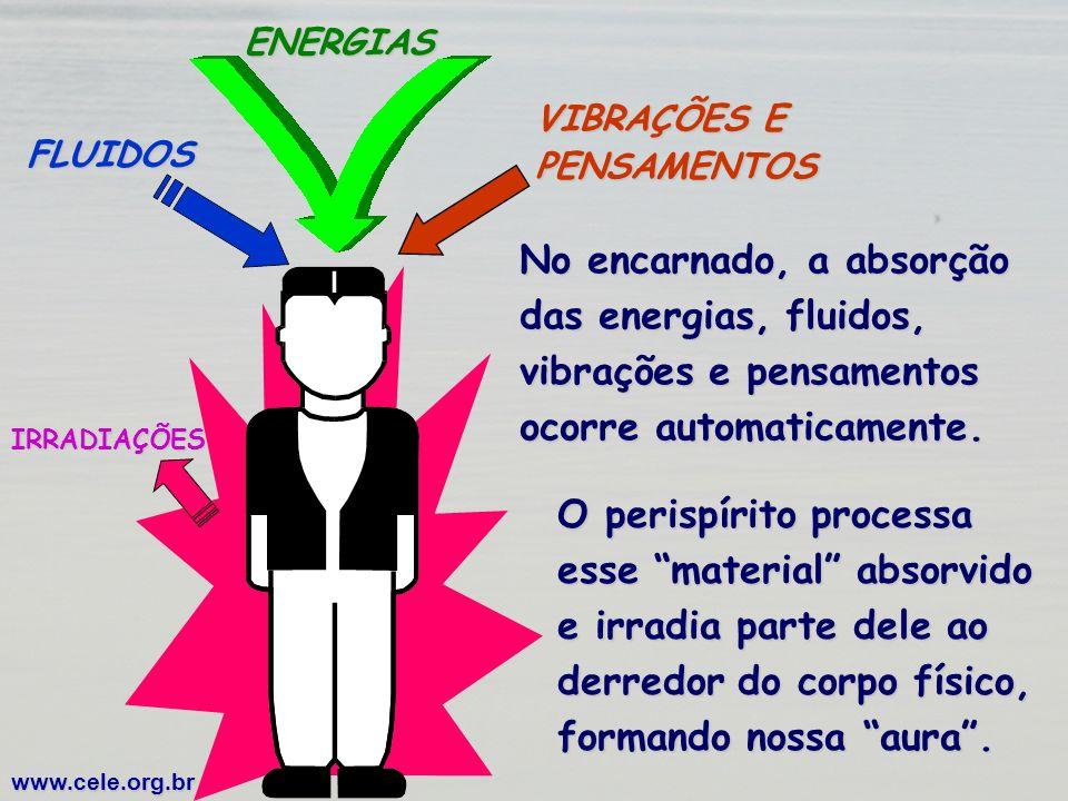 FLUIDOS ENERGIAS. VIBRAÇÕES E. PENSAMENTOS. No encarnado, a absorção das energias, fluidos, vibrações e pensamentos ocorre automaticamente.