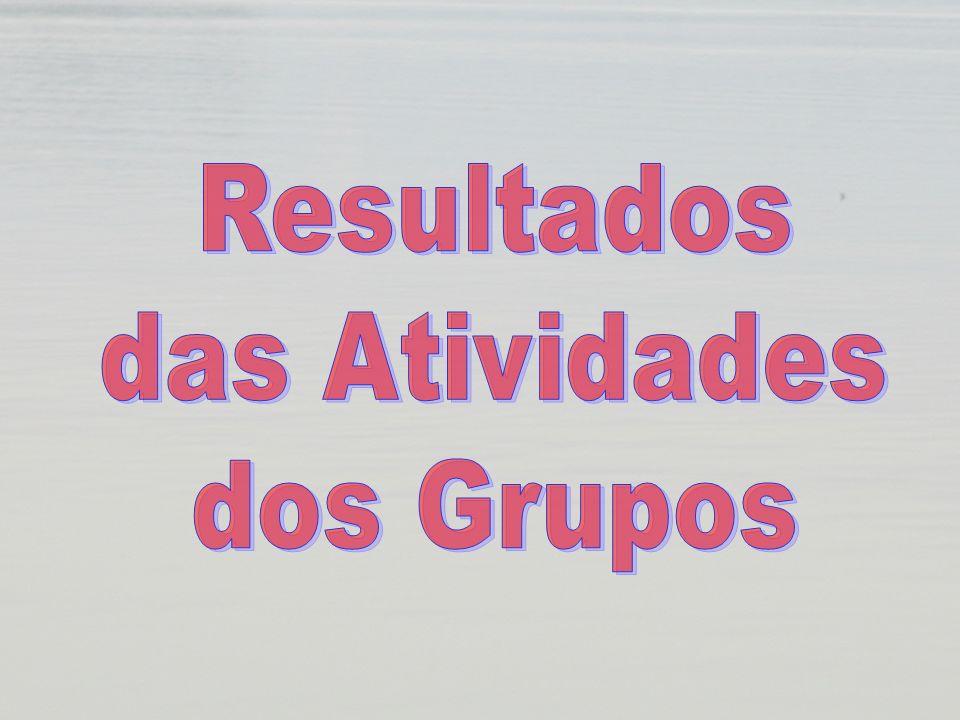 Resultados das Atividades dos Grupos
